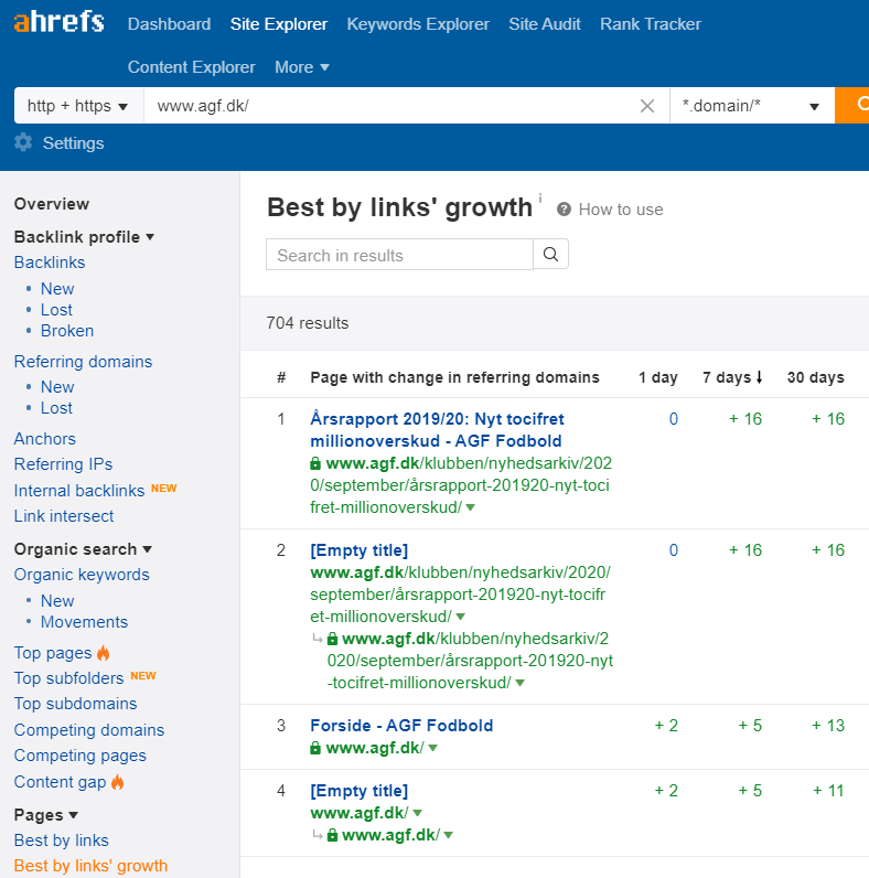 Best by links growth AGF